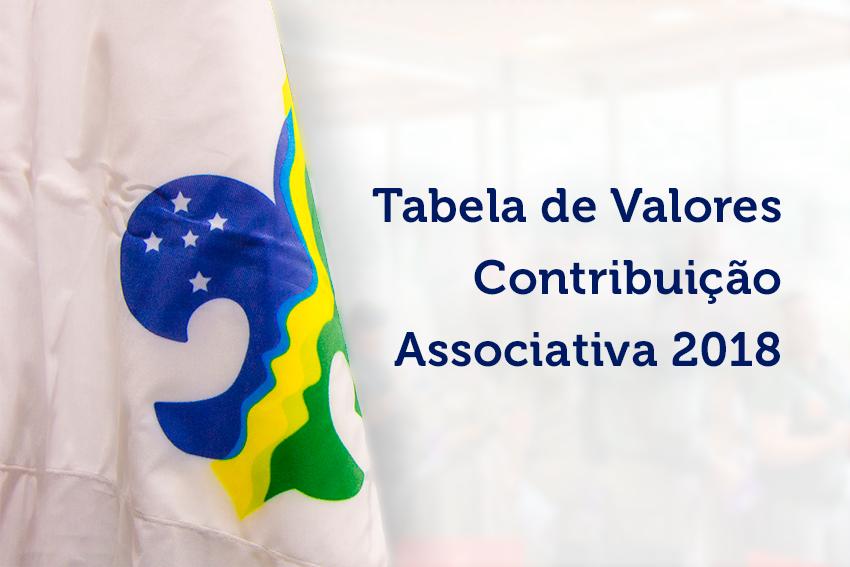 Tabela de Valores Contribuição Associativa 2018 (Nacional + Regional)